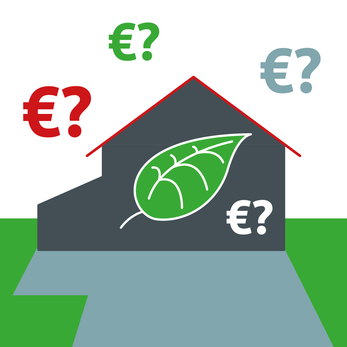 Verduurzamen-Financieren